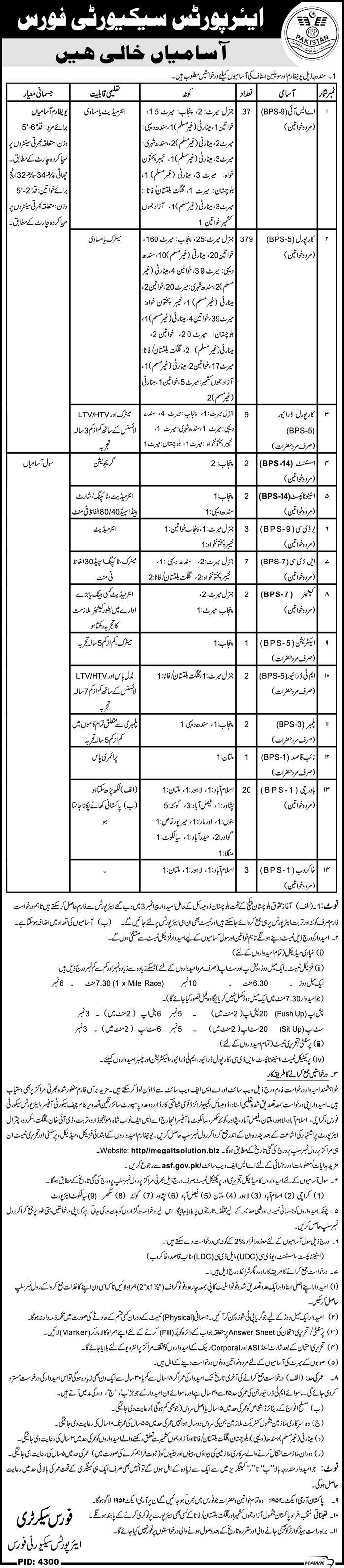 Airport Security Force ASF Pakistan Jobs 2016