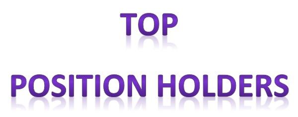 DG Khan Board Matric Position Holders 2019 Toppers Marks