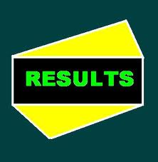 Sargodha Board Inter Part 1, 2 Result 2018 1st, 2nd Year Result