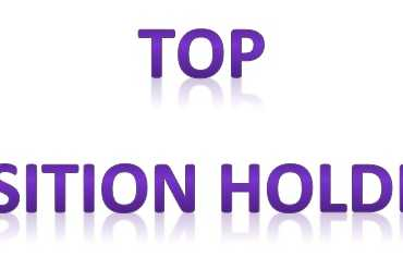 12th Class Top Position Holders Lahore Board 2018 FA, FSc 2nd Year