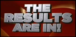 FA, FSc 1st year Result 2015 BISE Multan Board Announced