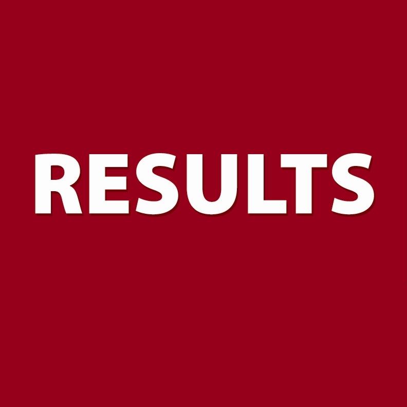 Pak International Medical College Peshawar Entry Test Result 2018