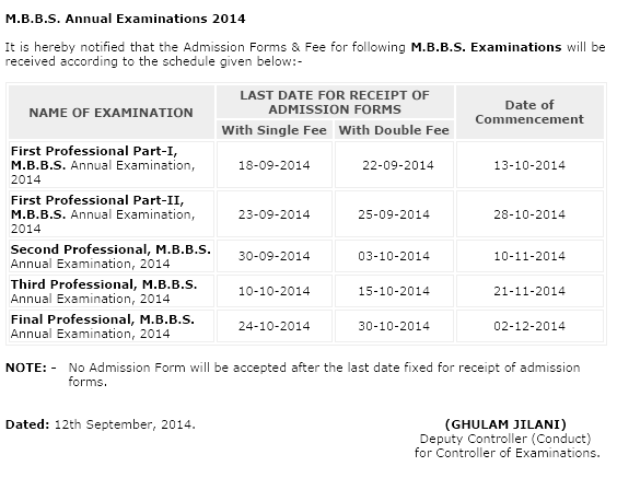 Punjab University PU MBBS Annual Examination Form Schedule 2014 Date (1)