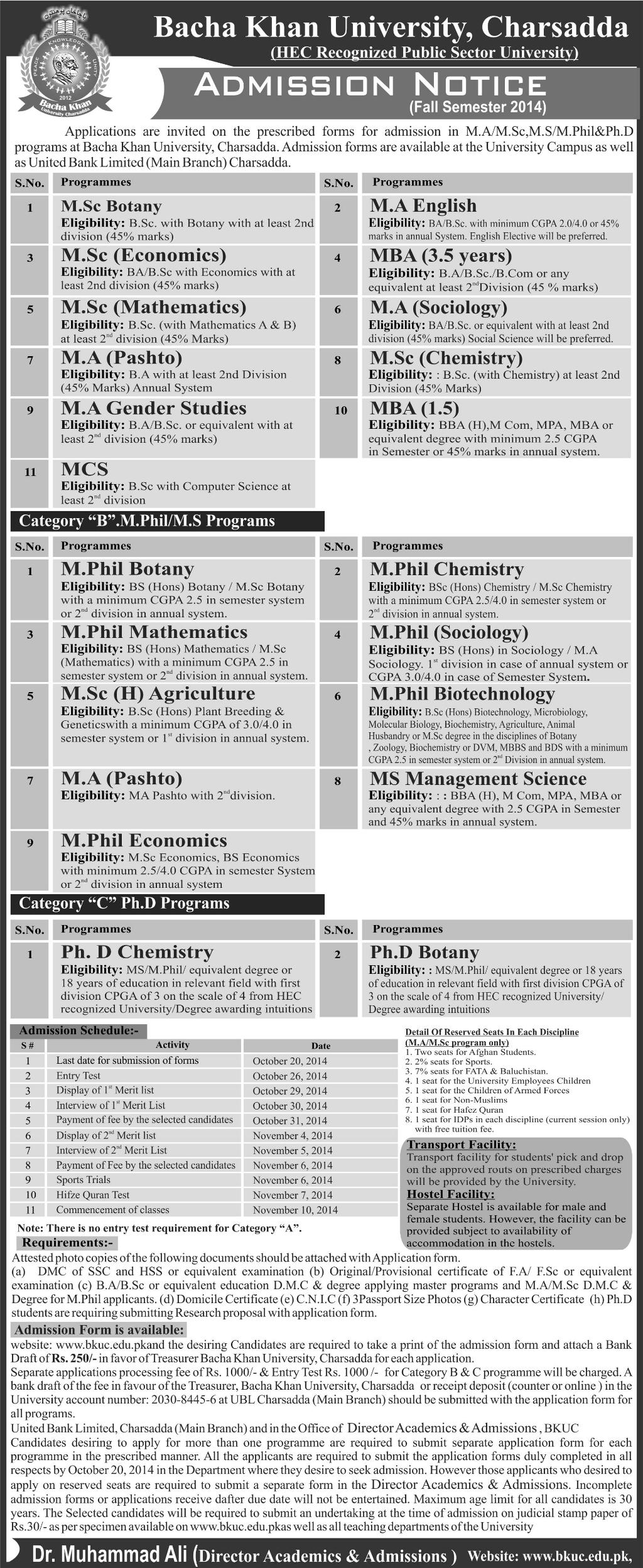 Bacha Khan University MSc, M.Phil, PhD Admissions 2015 Entry Test Result