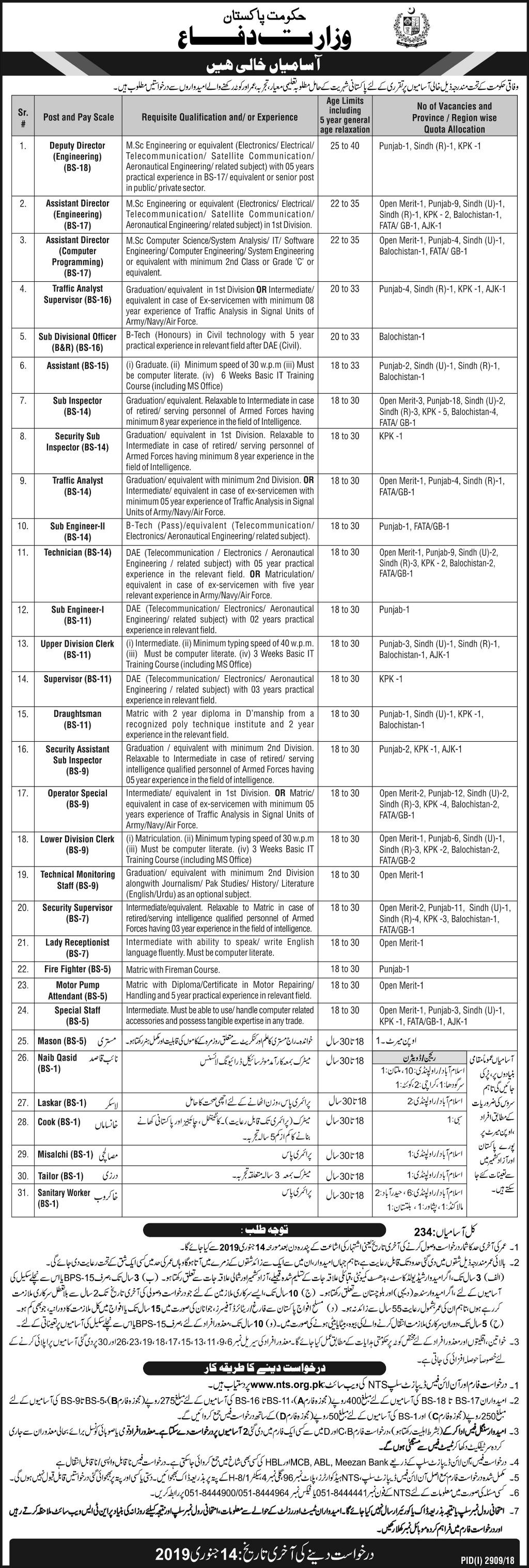 Ministry of Defence Jobs 2019 NTS Application Form, Test Result