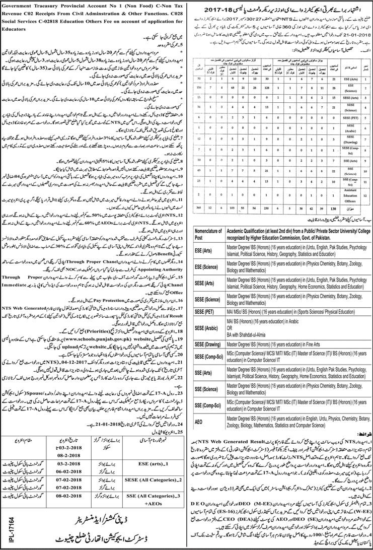 District Chiniot Educator Jobs 2018 Application Form, Interview Schedule, Advertisement