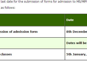 Abdul Wali Khan University AWKUM MS, Mphil, LLM, PhD Admissions 2021