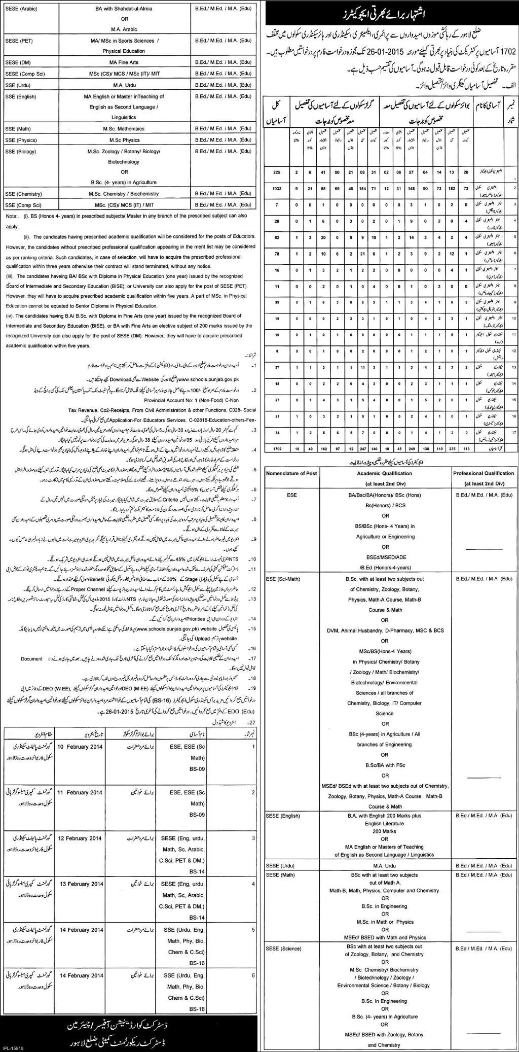 District Lahore Educators Jobs 2015 Application Form Download, Last Date