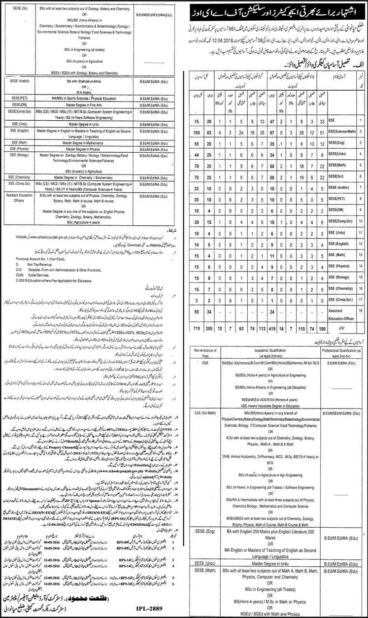 District Mianwali Punjab Educator Jobs 2016 Interview Dates