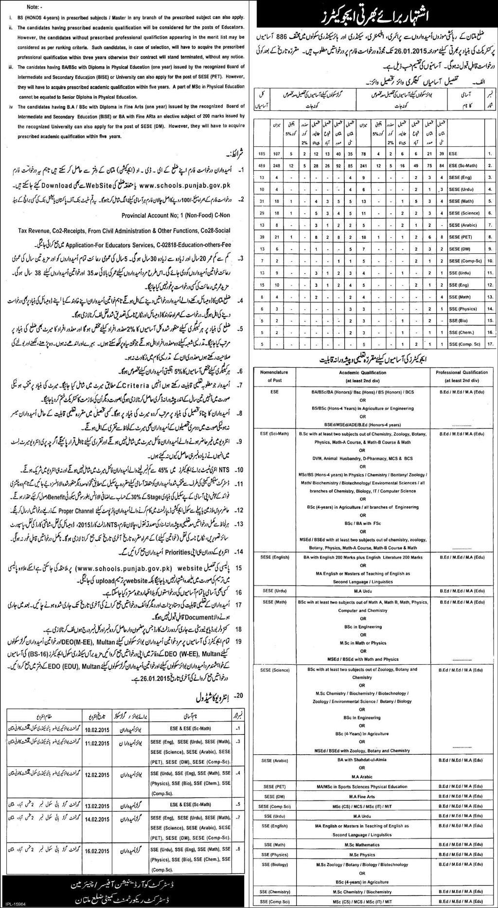 District Multan Educator Jobs 2014-2015 Form, Interview Schedule