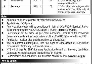 Local Council Board KPK Jobs 2015 NTS Application Form Last Date