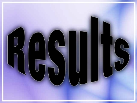 8th, 5th Class Result 2019 Rawalpindi Board Search By Roll Number