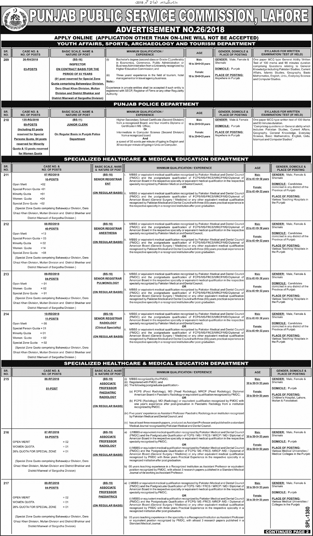 Punjab Police Junior Clerk Jobs 2018 Male, Female Form Last Date