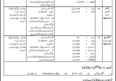 Islamabad Police ASI, Constable Jobs 2019 NTS Form Last Date