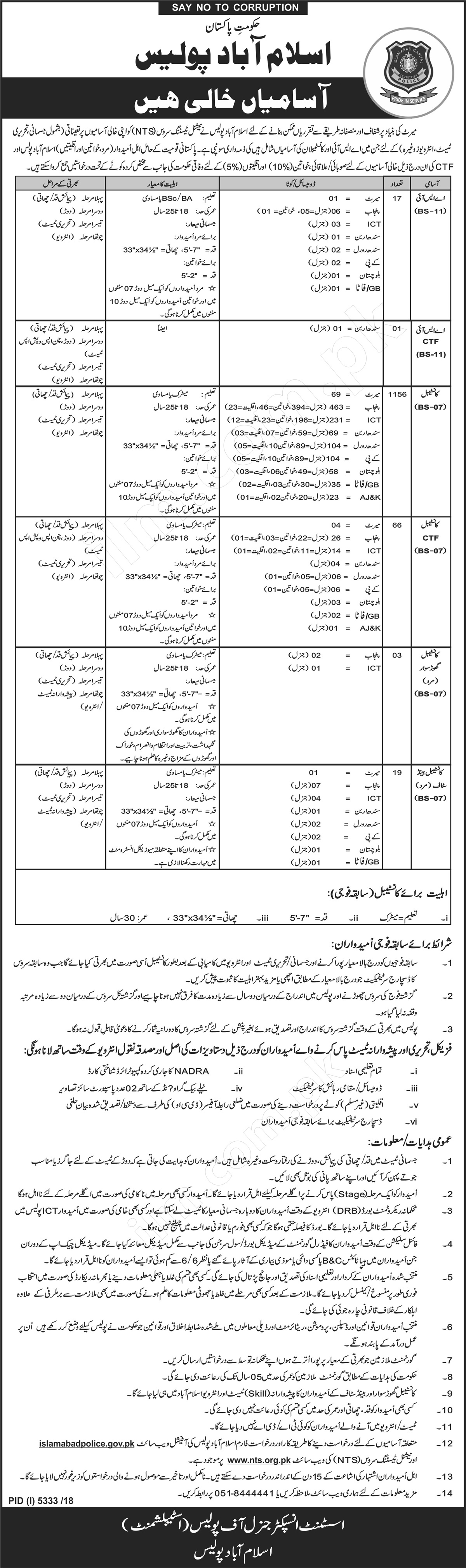 Islamabad Police Jobs May 2019 ASI, Constable NTS Application Form