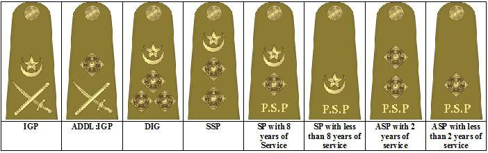 pakistan police officer ranks badges with grades