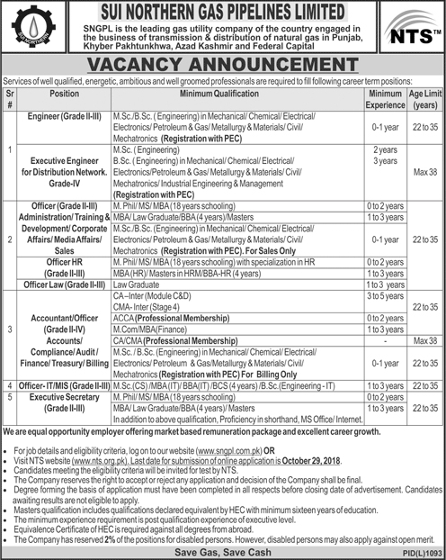 SNGPL Sui Northern Gas Jobs 2018 NTS Application Form