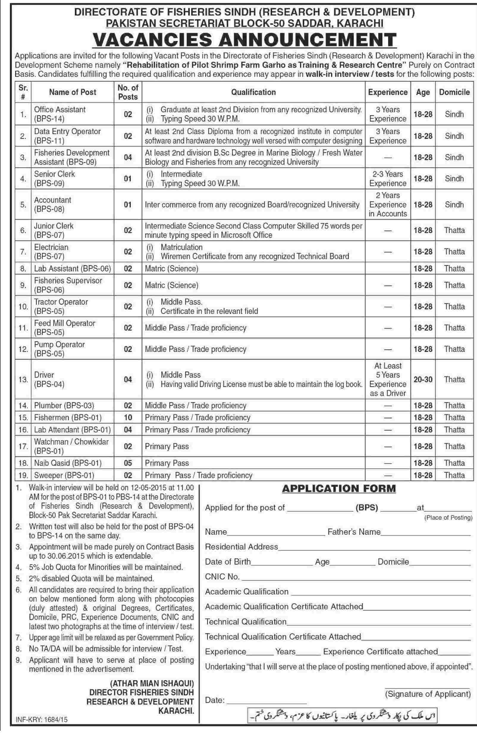 Directorate Of Fisheries Sindh Karachi Jobs 2015
