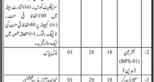 Livestock And Fisheries Department Sindh Jobs 2019 Application Form Download