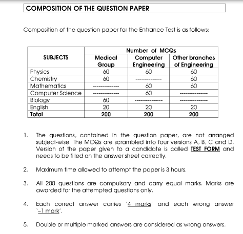 ETEA entry test MCQs for engineering, medical 2018 admissions