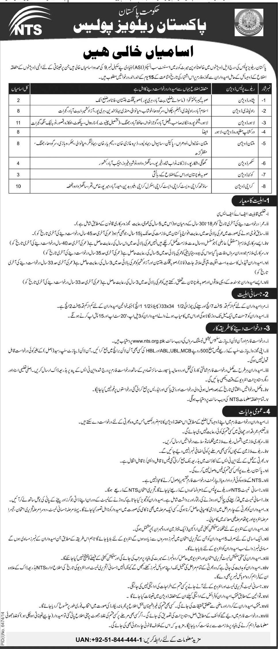 Pakistan Railway Police ASI Jobs 2015 Application Form, Test Syllabus