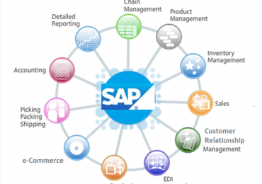 SAP Certification In Pakistan Cost Exams Fee And Job Opportunities