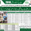 Technical Short Courses 2018 In Lahore, Karachi, Islamabad, Peshawar
