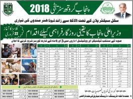 Technical Short Courses In Lahore, Karachi, Islamabad, Peshawar