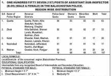 BPSC Balochistan Police Assistant Sub Inspector ASI Jobs 2015 Application Form Last Date