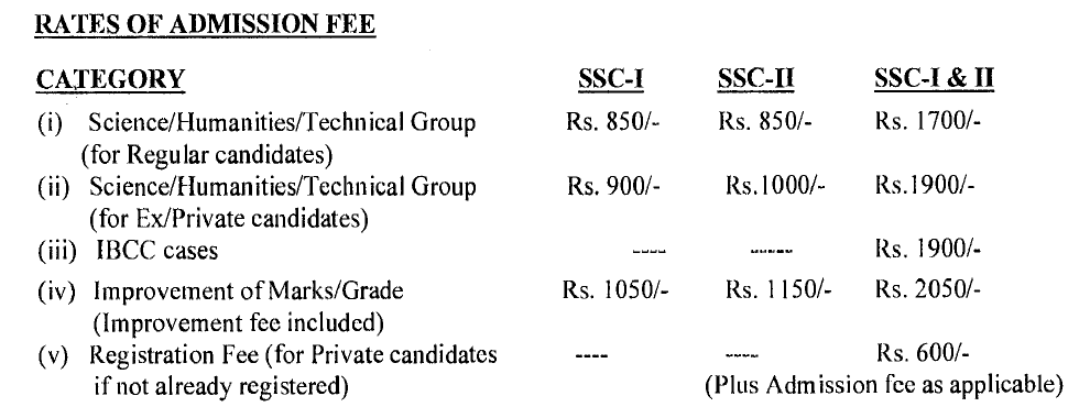 FBISE Federal Board SSC Part 1, 2 Admission Form 2017