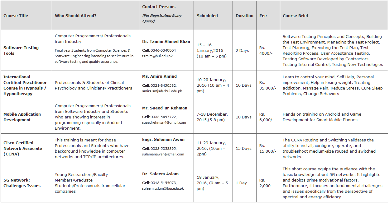 Bahria University Islamabad short courses admissions 2015 online registration schedule