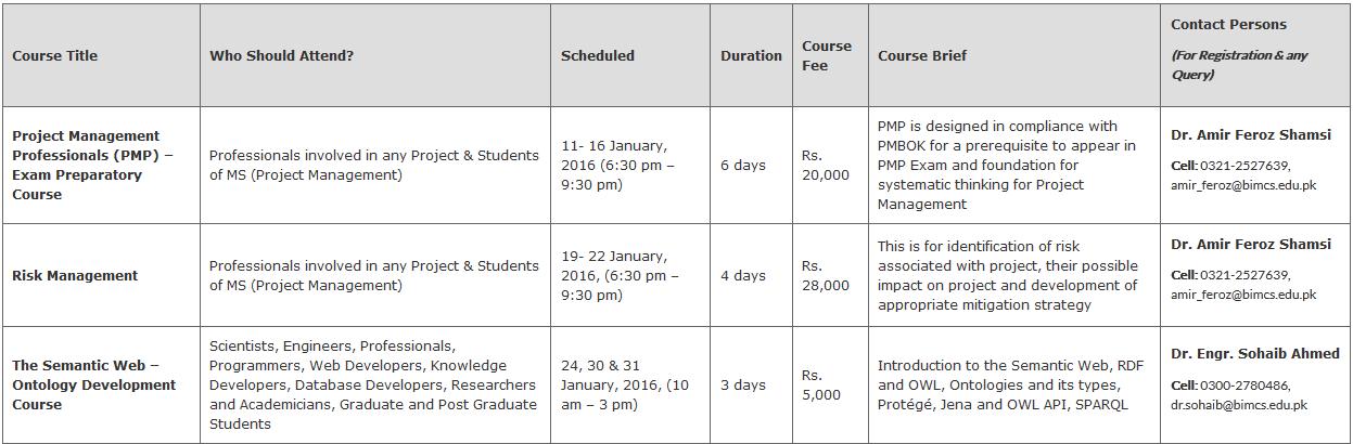 Bahria University Karachi short courses admissions 2015 online registration schedule