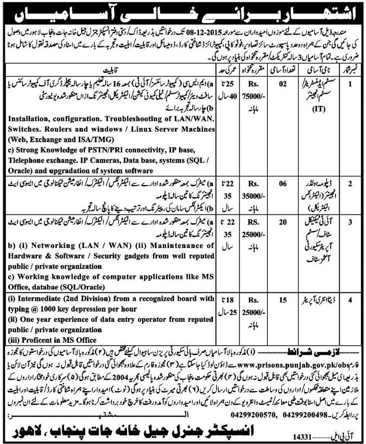 Jail Khana Jat Punjab Jobs 2015 Download Prison Department Online Form Date