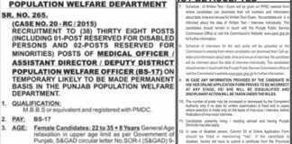 PPSC population welfare department job 2015 Medical Officer, Director Apply online
