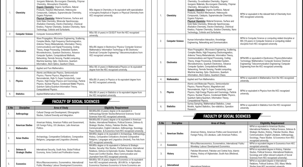 Quaid i Azam University Islamabad M.Phil, MS, PhD Admissions 2019 Form