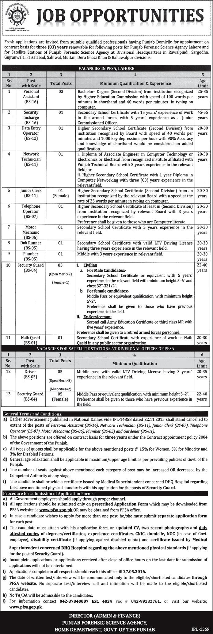 Punjab Forensic Science Agency PFSA Jobs 2016 NTS Form Test Date Result