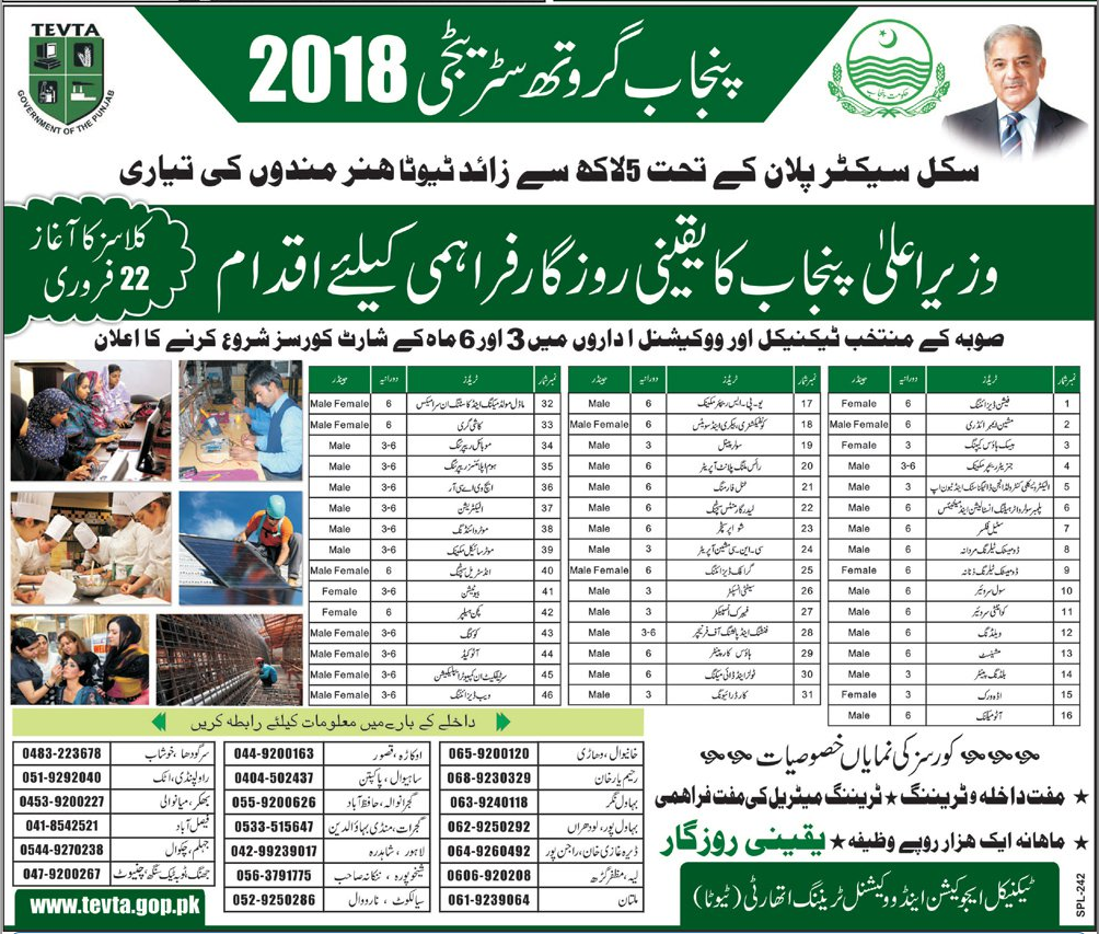 TEVTA Short Courses In Lahore 2017 Admission Form, Fee, Duration