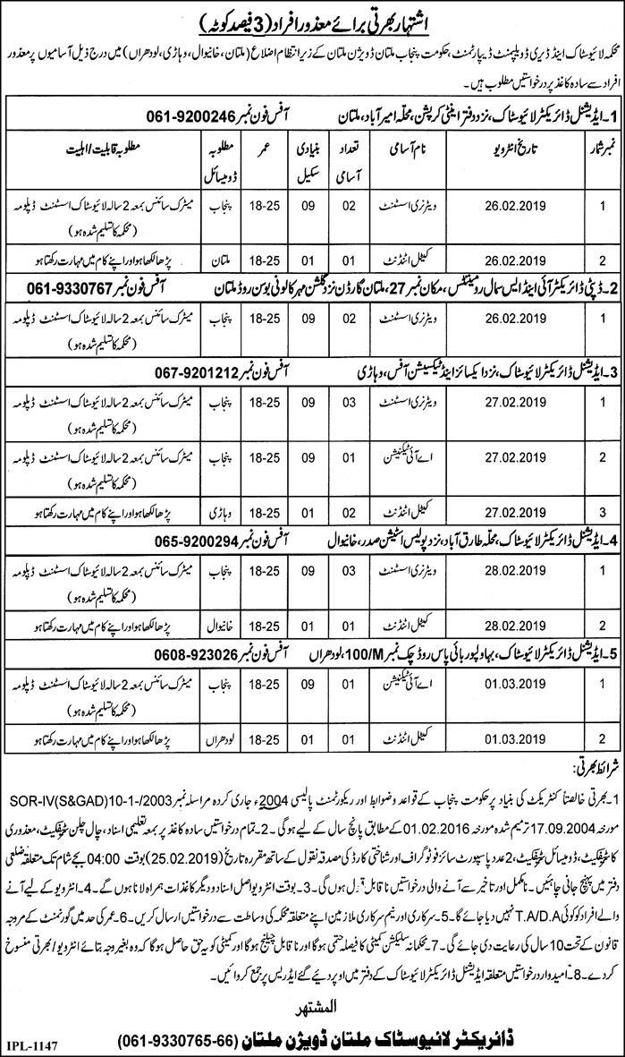 Livestock And Dairy Development Department Jobs 2019 Application Form
