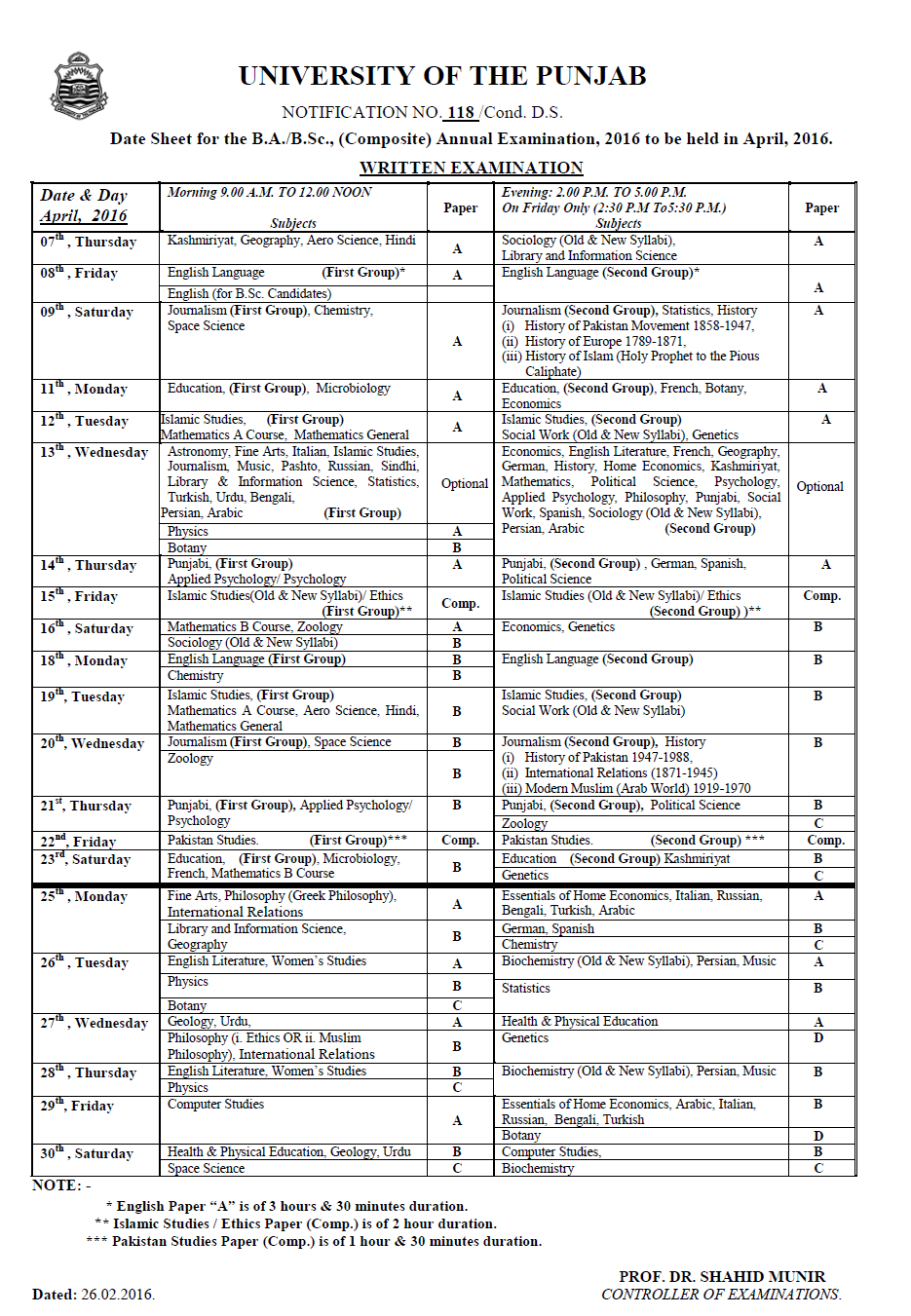 Punjab University PU BABSC Annual Exams Date Sheet 2016