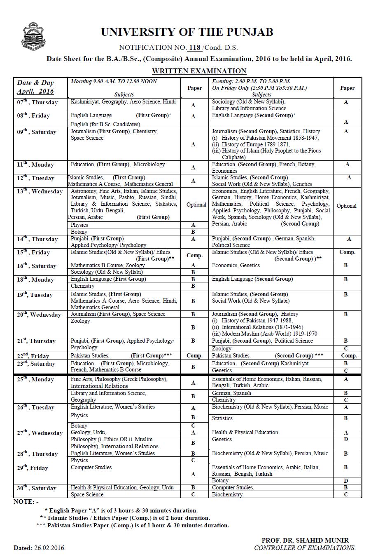 Punjab University PU BABSC Annual Exams Date Sheet 2016