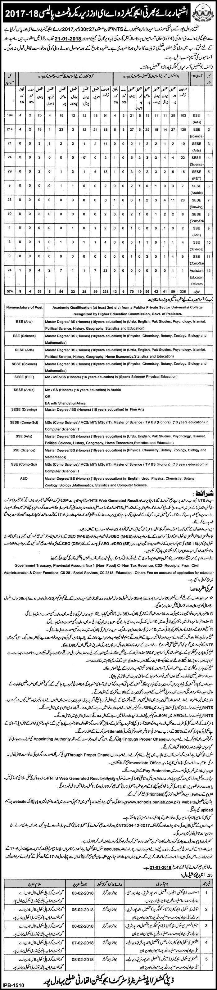 District Bahawalpur Educators Jobs 2018 Schools Teachers Jobs Form Date
