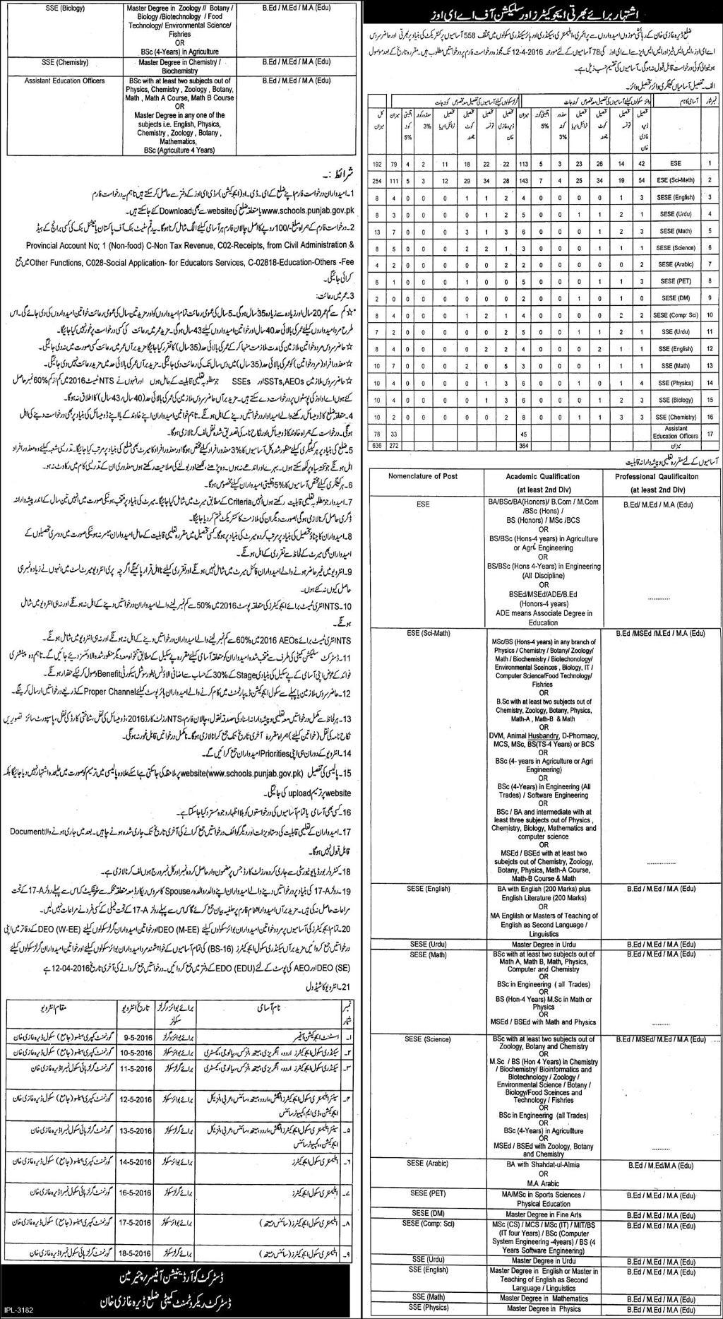 dera ghazi dg khan schools educators jobs application form date district dera ghazi dg khan schools educators jobs 2016 application form date