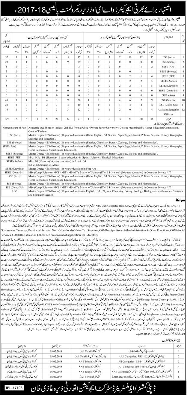 District Dera Ghazi DG Khan Schools Educators Jobs 2018 Application Form Date