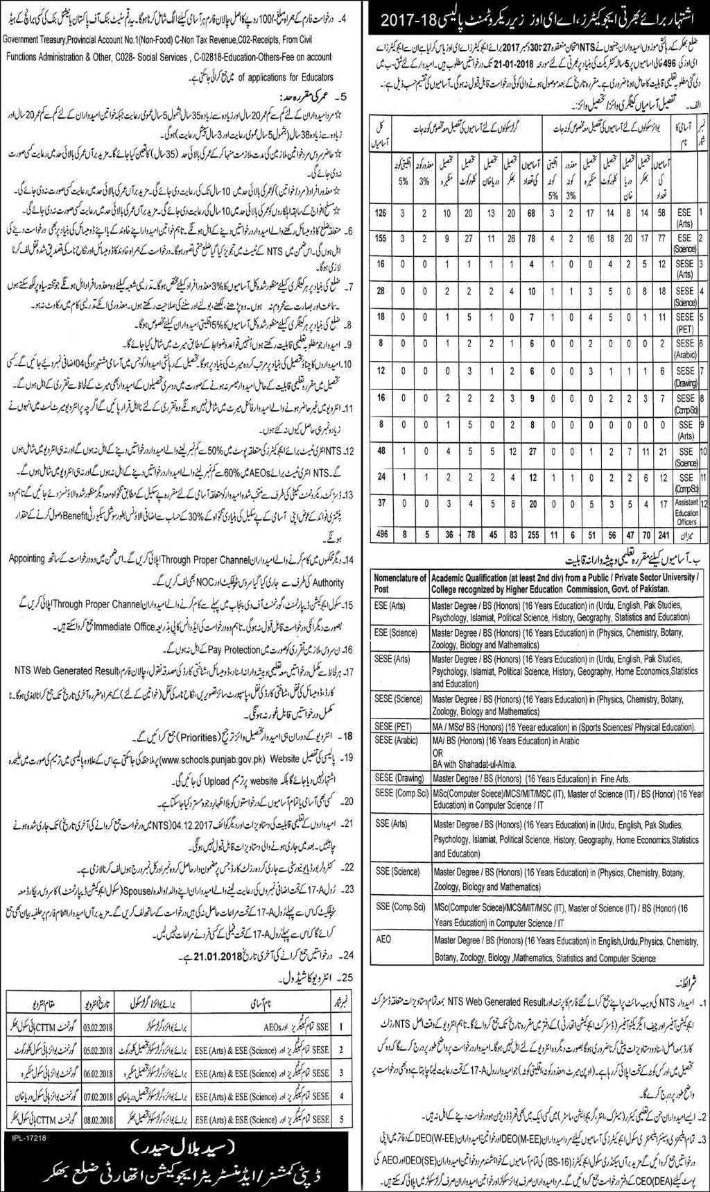 Educators Jobs In District Bhakkar Schools Teachers Jobs 2018 Application Form Date