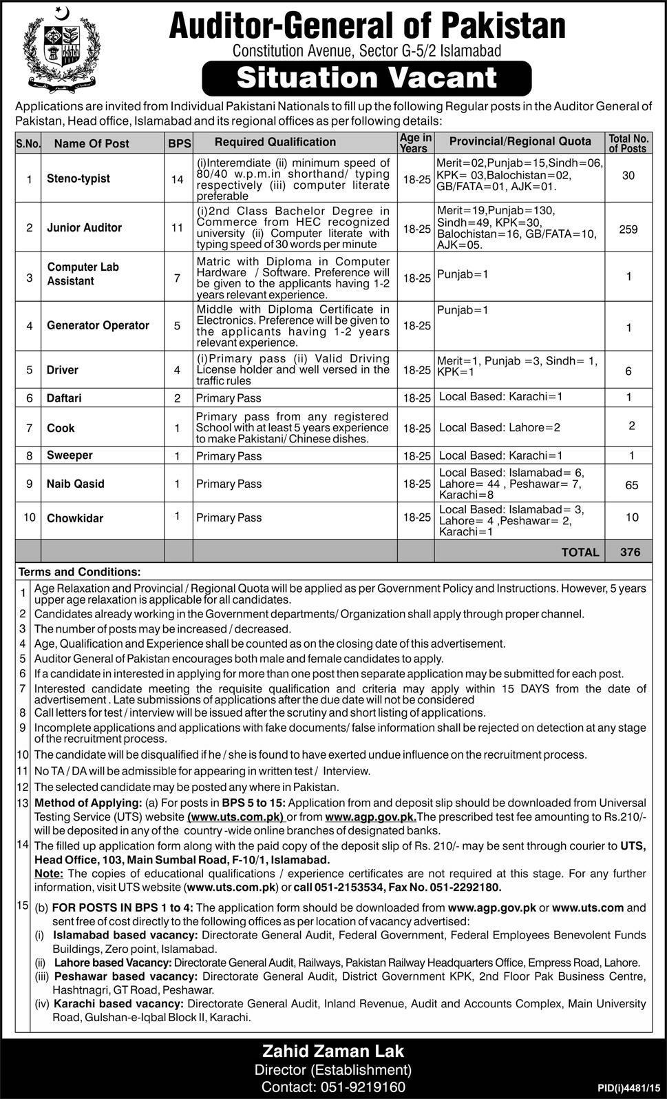 Junior Auditor Jobs 2016 Auditor General Pakistan Jobs Application Form Last Date