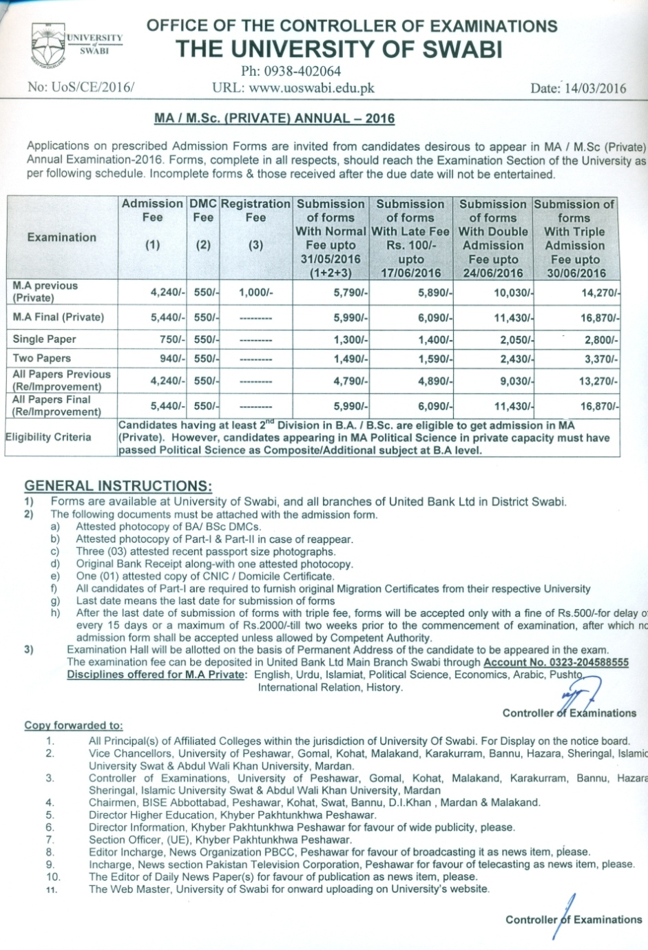 University Of Swabi Private MA, MSc Exams 2017 Admissions Form Fee Schedule