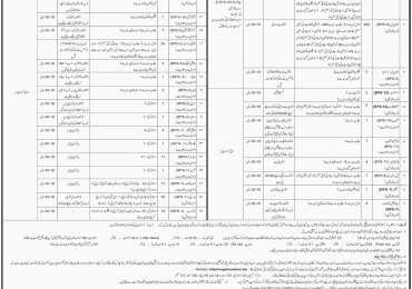 ASF Pakistan Corporal, ASI  Jobs 2017 Application Form Date, Advertisement