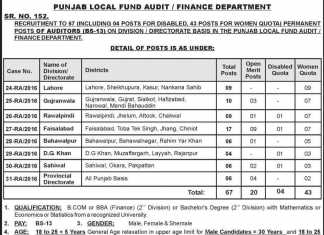 PPSC Auditors Jobs 2016 Punjab Local Fund Audit, Finance Department Jobs Apply Online