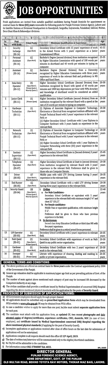 Punjab Forensic Science Agency PFSA Jobs 2019 Application