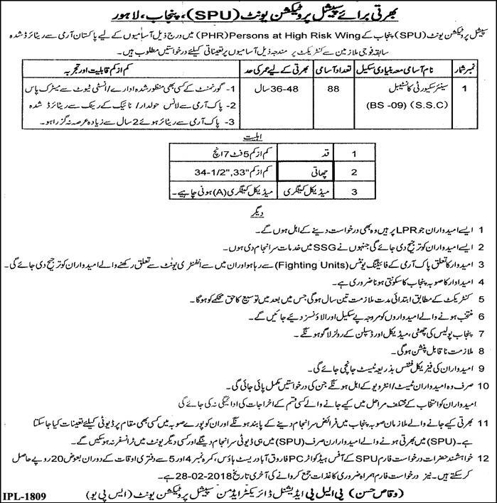 Punjab Police SPU Jobs 2018 Constable Form, Eligibility Date